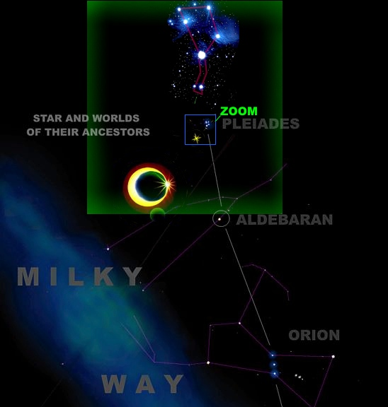 Cherokee Hopi star map