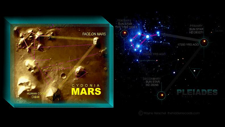 Resultado de imagen para MARS GIZE