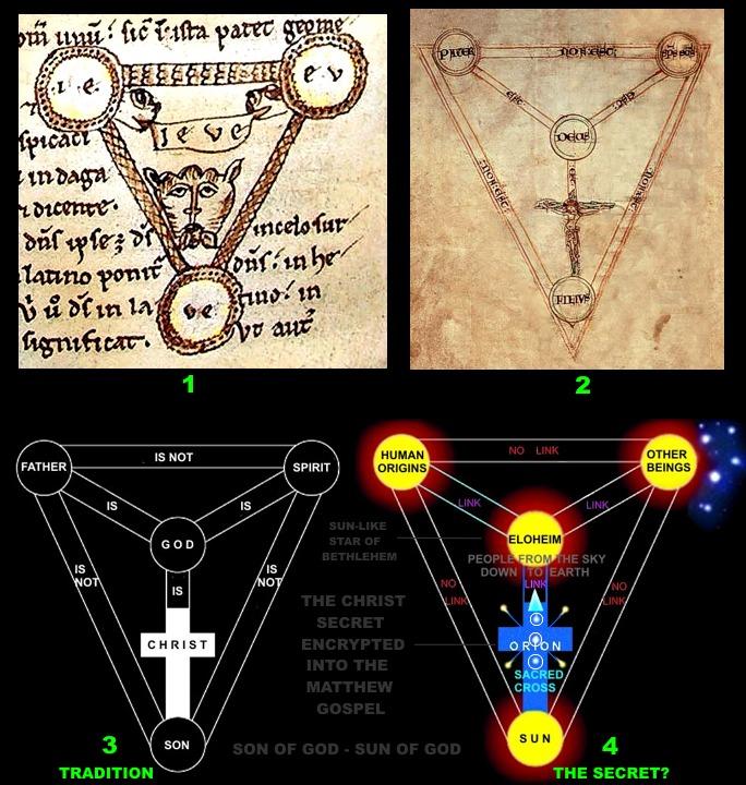 Trinity secret
